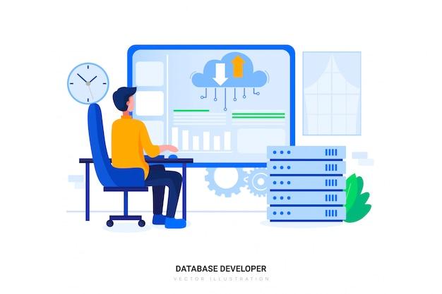 Desarrollador de bases de datos