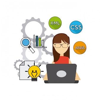 Desarrollador de software y programador