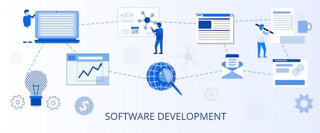 Desarrollo de software programación codificación página de inicio