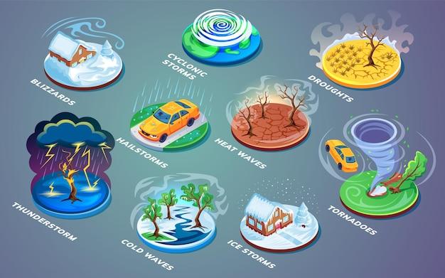 Desastre meteorológico o clima extremo, catástrofe natural o cataclismo, problema de lluvia o viento. truenos y hielo, tormenta ciclónica y granizada, ola de calor y frío, tornado y ventisca, sequía, sequía