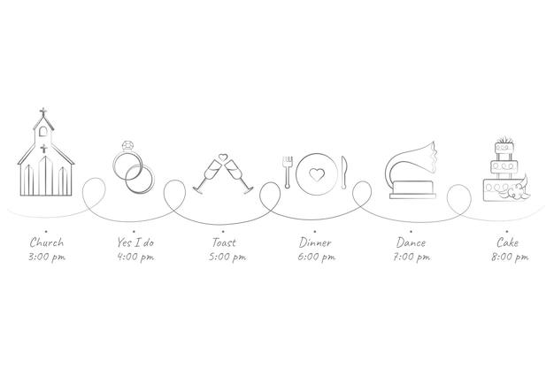 Deslumbrante línea de tiempo de boda dibujada a mano