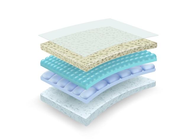 Detalles de materiales de múltiples capas que son efectivos para absorber y ventilar