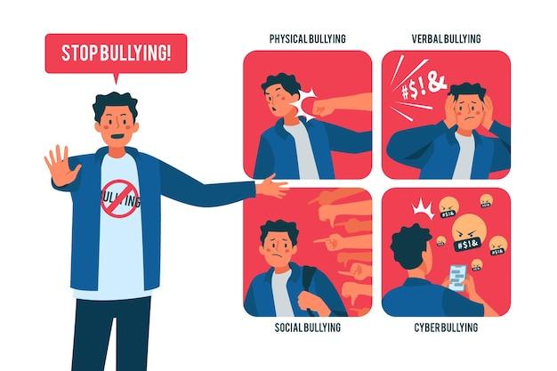 Detener el concepto de bullying