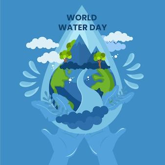 Día mundial del agua detallado