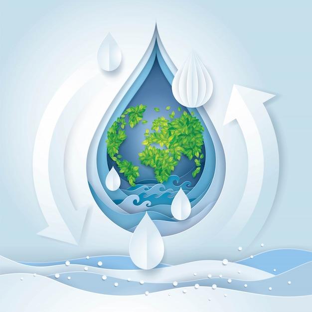 Día mundial del agua, save the water y mundo