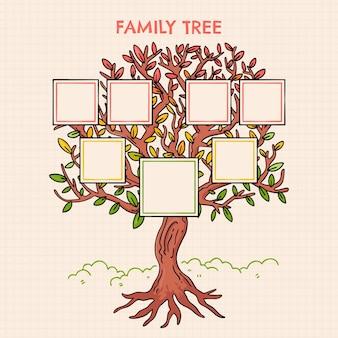 Diagrama de árbol genealógico dibujado a mano