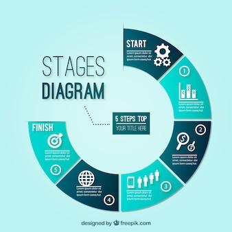 Diagrama azul de etapas
