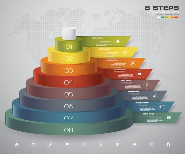 Diagrama de capas de 8 pasos