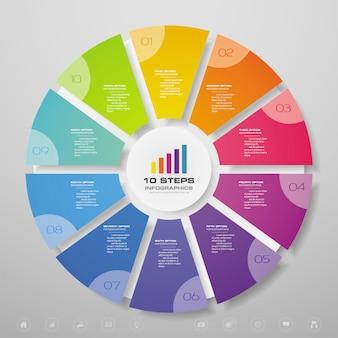 Diagrama de ciclo infográfico para presentación de datos