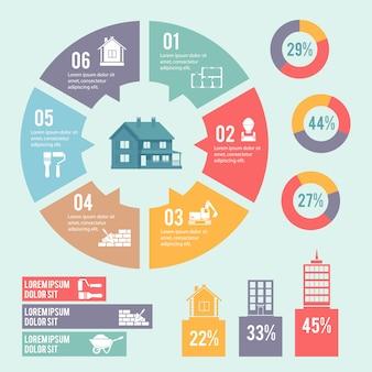 Diagrama de círculo de plantilla de infografía de construcción