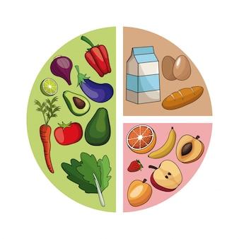 Diagrama de comida saludable