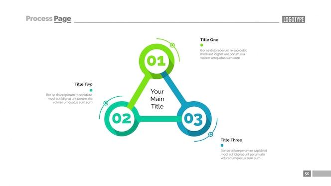 Diagrama de flujo de ciclo con diapositiva de tres elementos