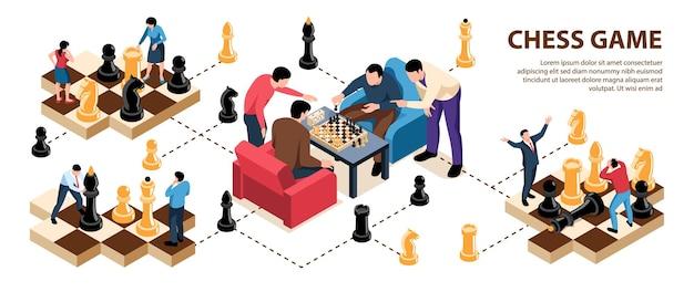 Diagrama de flujo de ajedrez isométrico con pequeños personajes humanos de jugadores.