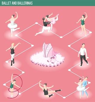 Diagrama de flujo de ballet y bailarinas