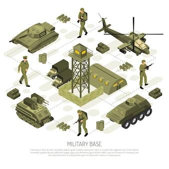 Diagrama de flujo de base militar isométrica
