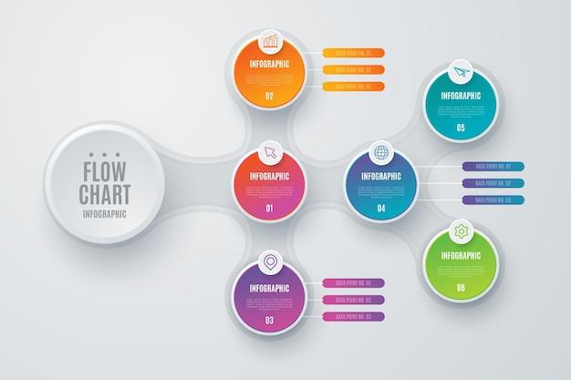 Diagrama de flujo colorido infográfico con detalles