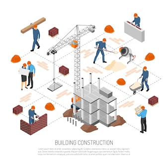 Diagrama de flujo de construcción de edificios isométricos