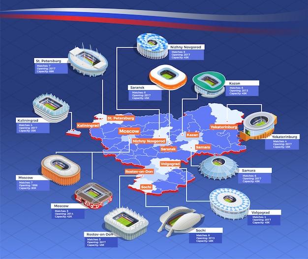 Diagrama de flujo de la copa de fútbol