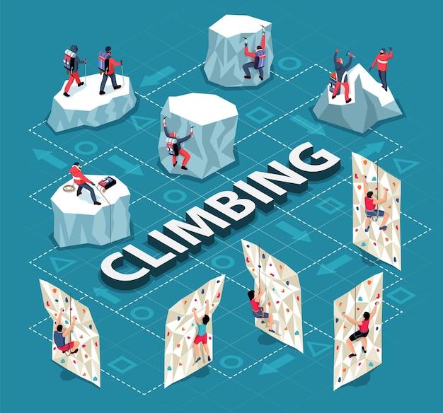 Diagrama de flujo de escalada isométrica con texto y montañas de entrenamiento con acantilados de hielo y personajes humanos de alpinistas