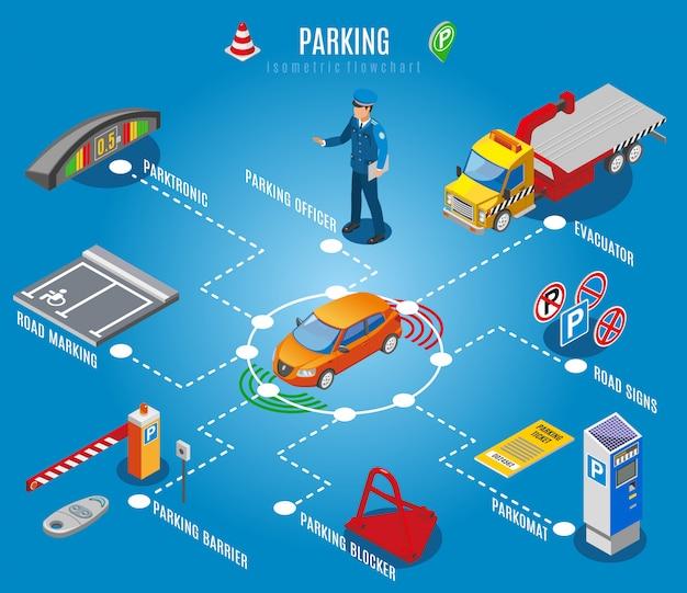 Diagrama de flujo de estacionamiento isométrico