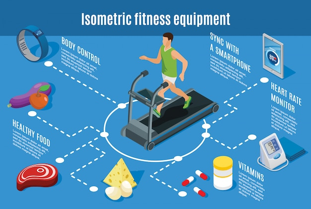 Diagrama de flujo de estilo de vida deportivo isométrico con ejercicios de fitness, alimentos saludables, vitaminas, dispositivos inteligentes para control corporal y monitoreo de la salud aislado
