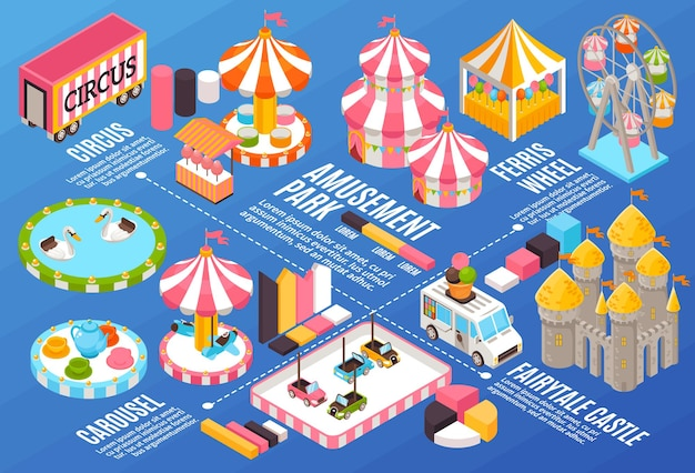 Diagrama de flujo horizontal isométrico del parque de atracciones con gráficos y atracciones etiquetadas ilustración 3d