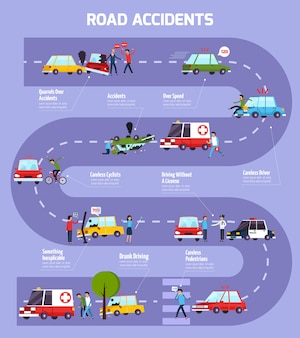 Diagrama de flujo de infografía de accidente de carretera