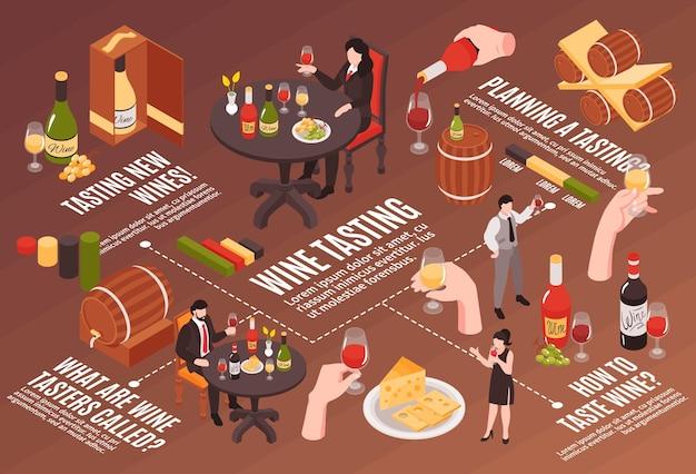Diagrama de flujo infográfico isométrico de cata de vinos con catadores sommeliers compradores botellas de rosas rojas blancas copas de vino barriles de roble ilustración