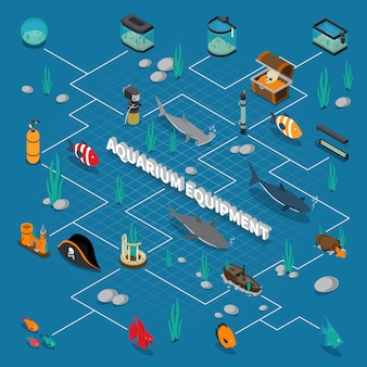 Diagrama de flujo isométrico del acuario