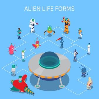 Diagrama de flujo isométrico alienígena