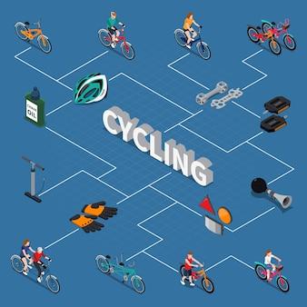 Diagrama de flujo isométrico de bicicleta