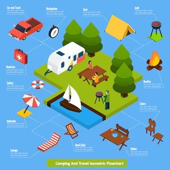 Diagrama de flujo isométrico de camping y viaje