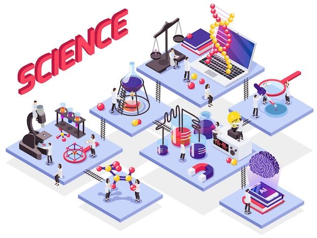 Diagrama de flujo isométrico de ciencia con plataformas con tubos de ensayo, microscopios y moléculas.