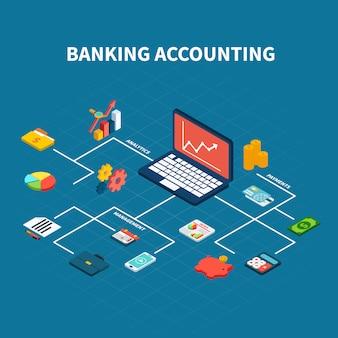 Diagrama de flujo isométrico de contabilidad bancaria
