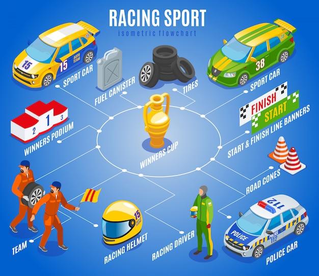 Diagrama de flujo isométrico deportivo de carreras con coche deportivo y símbolos de equipo isométricos
