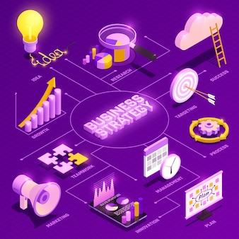 Diagrama de flujo isométrico de estrategia empresarial con ilustración de símbolos de orientación