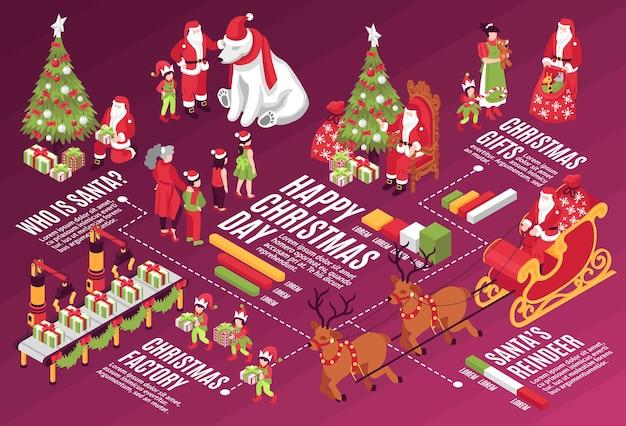 Diagrama de flujo isométrico feliz día de navidad