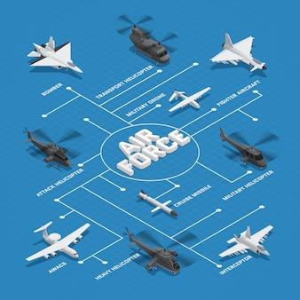 Diagrama de flujo isométrico de la fuerza aérea militar con líneas de puntos y awacs de interceptor de misiles de crucero bombardero y otros nombres ilustración vectorial