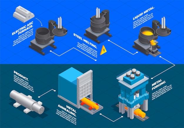 Diagrama de flujo isométrico de la industria de la fundición metalúrgica con líneas de leyendas de texto infográficas con instalaciones de fábrica y maquinaria