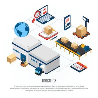 Diagrama de flujo isométrico de logística de servicio de entrega en línea con vehículos de carga y edificio de almacén 3d ilustración isométrica
