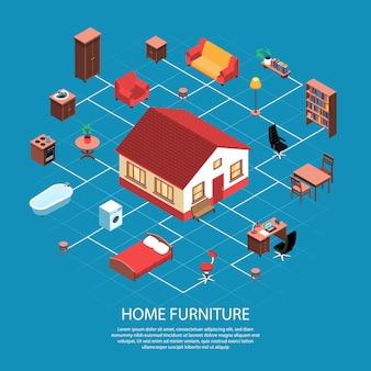Diagrama de flujo isométrico de objetos interiores del hogar con construcción de viviendas, muebles sanitarios, lavadora, estufa, lámpara de pie