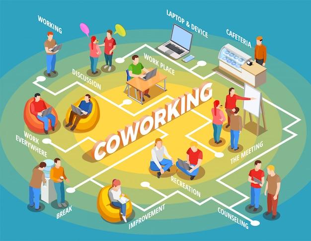 Diagrama de flujo isométrico de personas de coworking