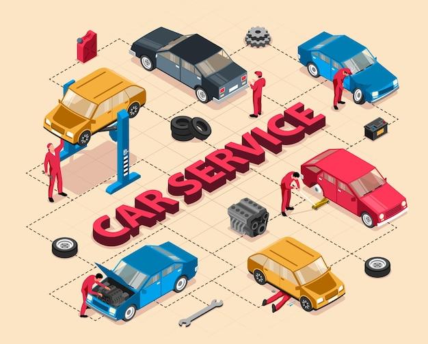 Diagrama de flujo isométrico de reparación de automóviles con texto e imágenes de automóviles en mantenimiento con herramientas y personas