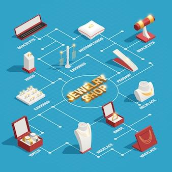 El diagrama de flujo isométrico de la tienda de joyería con aretes, pendientes, collar, relojes, iconos decorativos