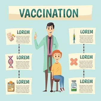 Diagrama de flujo ortogonal de la política de vacunación mandibular