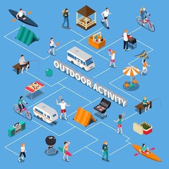 Diagrama de flujo de personas de actividades al aire libre de verano