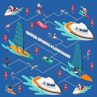 Diagrama de flujo de personas isométricas de deportes acuáticos