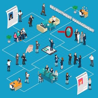 Diagrama de flujo de personas isométricas de gestión de reclutamiento