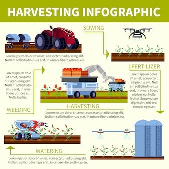 Diagrama de flujo plano ortogonal de agricultura inteligente