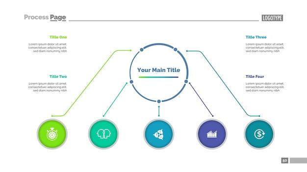 Diagrama de flujo con la plantilla de cinco elementos